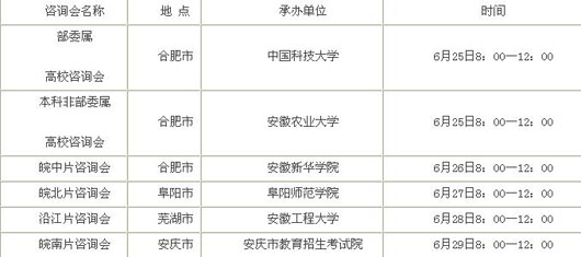安徽省教育招生考试院将举办六场高招咨询会_