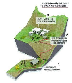 登山遇袭者逃亡细节:撂倒袭击者 狂奔30米后跳崖