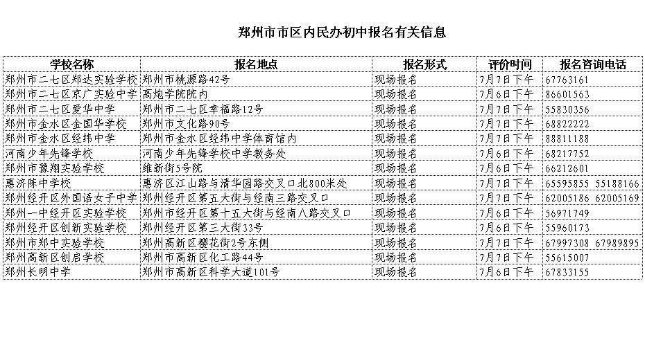 郑州市市区民办素质综合时间评价初中确定视频初中生自蔚图片