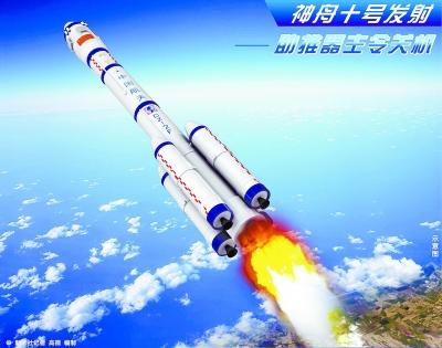 神舟十号载人飞船发射成功