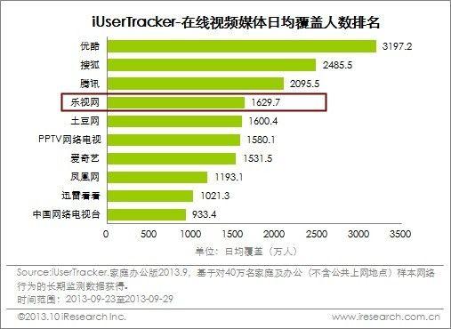 中国人口数量变化图_2013日本人口数量