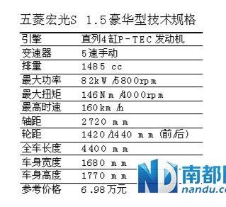五菱宏光mp-20-20收音机接线图
