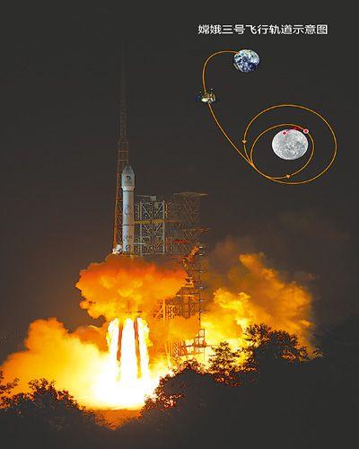 嫦娥三号成功发射