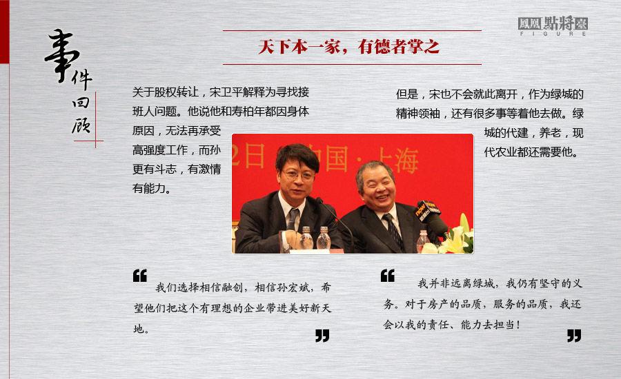 绿城 中国梦手抄报