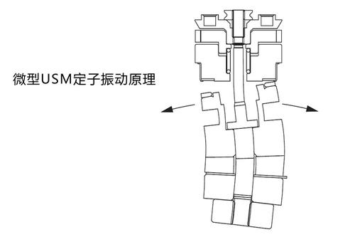 电路驱动压电元件中具备不同方向电极的四层来发出超声波.