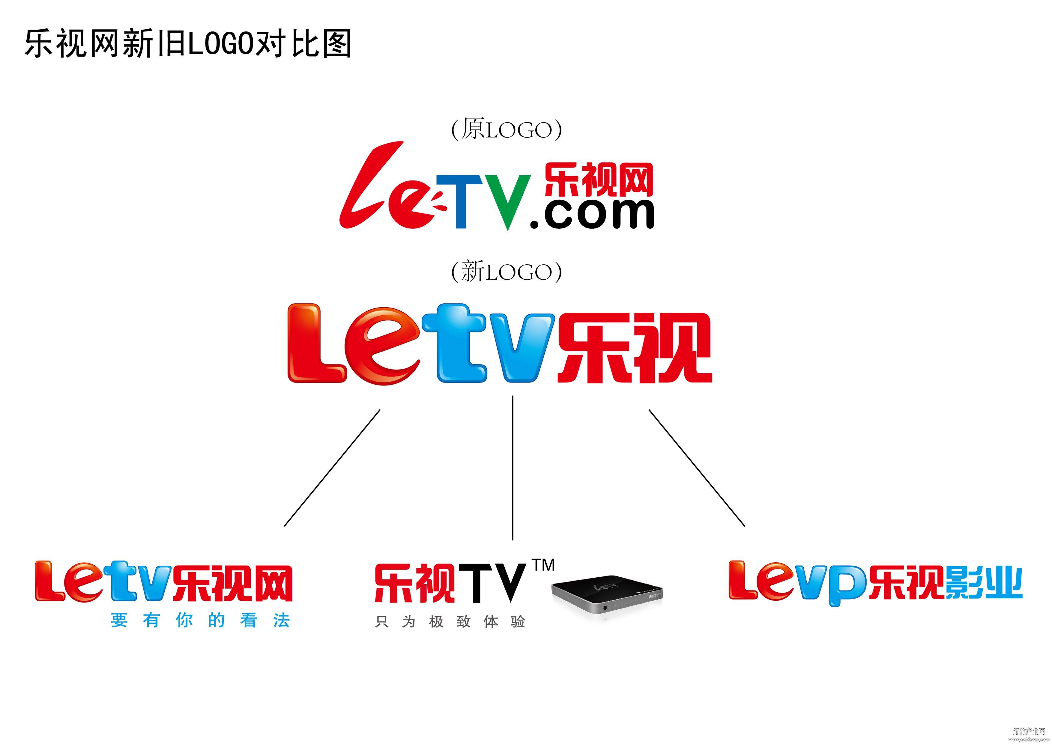 乐视网巩固长品牌第一视频领先跃居升级地位在线视频教学图片