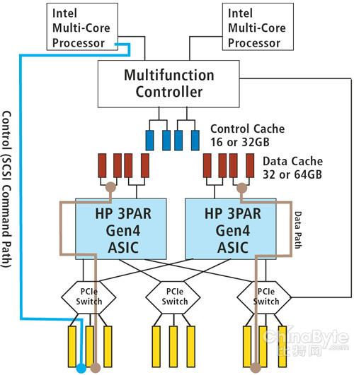 cpu222控制电路图