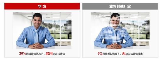 华为TE30具备超强智能网络适应能力
