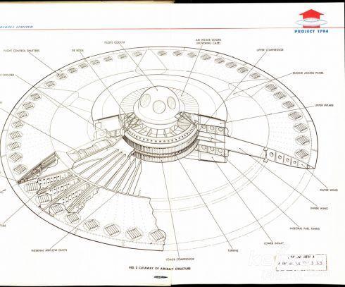 飞碟内部结构图