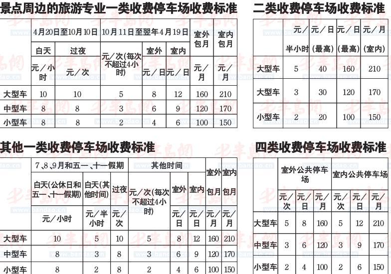 青岛崂山区17处停车场亮明细 地址及收费标准公布