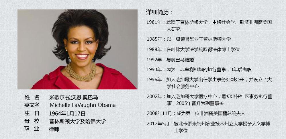 奥巴马夫人访成都_米歇尔访华_资讯频道_凤凰网