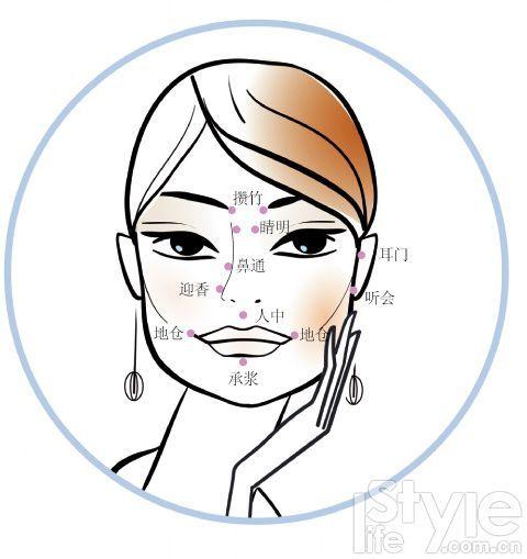 头部刮痧穴位图_面部刮痧通经络 开启美肤能量_时尚频道_凤凰网